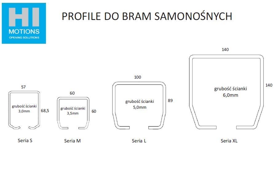 Profile do bram przesuwnych HI MOTIONS